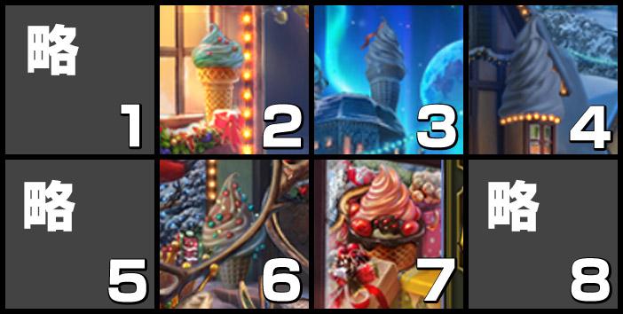 北極街:アイスクリーム
